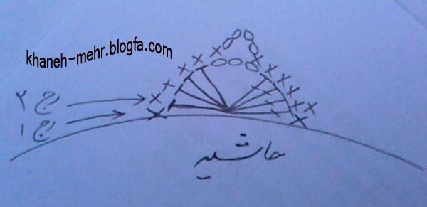 نقشه حاشیه سارافون قلاب بافی