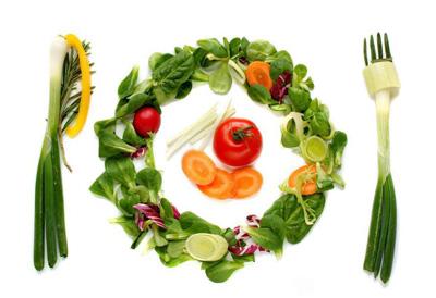 مواد غذایی مناسب گیاهخواران, رژیم غذایی گیاهی