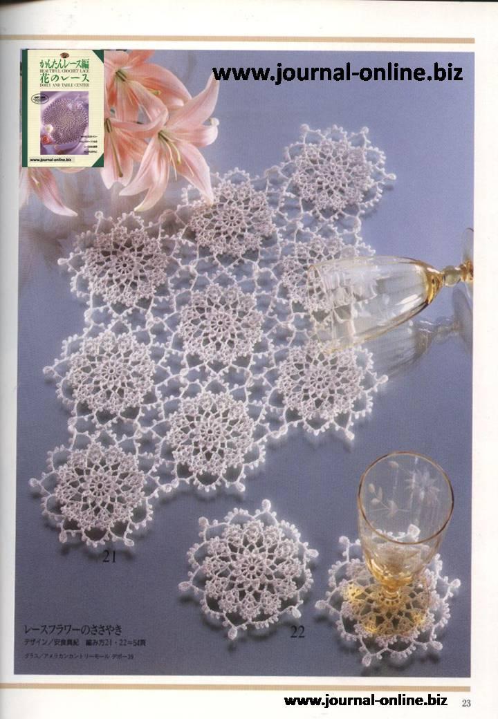 بافت بادمجان قلاب بافتنی با الگو رومیزی های قلاب بافی همراه با نقشه ( شیک و جدید )