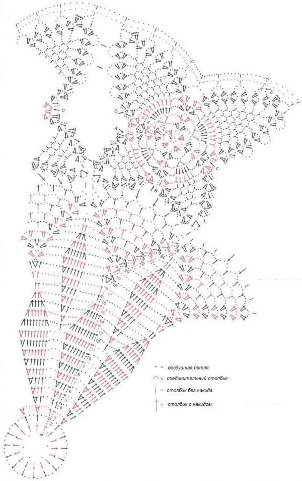 رومیزی های قلاب بافی همراه با نقشه