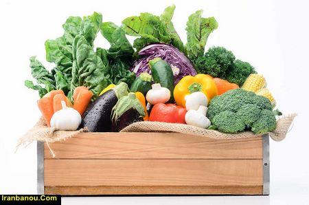 لیست مواد غذایی برای خرید