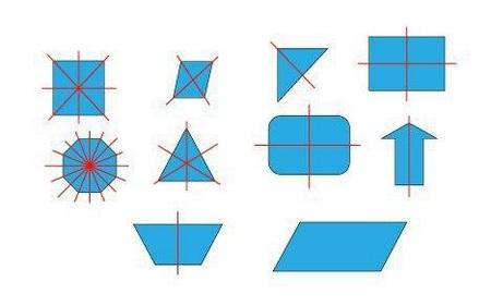نمونه سوال ریاضی سوم فصل اول