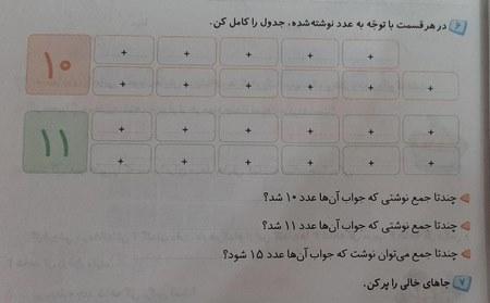 گام به گام ریاضی سوم